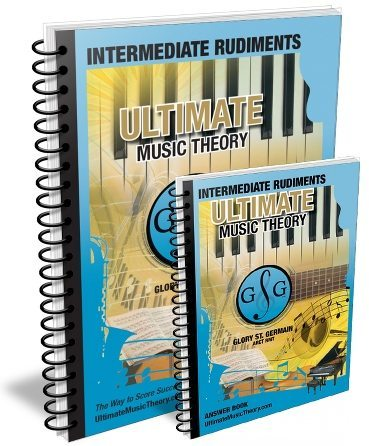 INtermediate Rudiments Lesson Plans