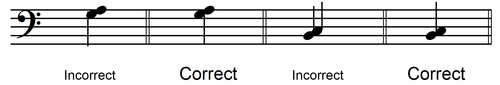 harmonic interval stem direction