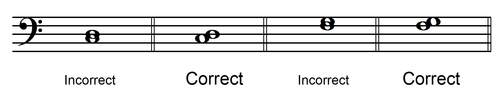 Harmonic second interval - correct or incorrect