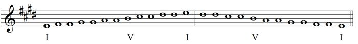 harmonic chromatic scales - bar lines