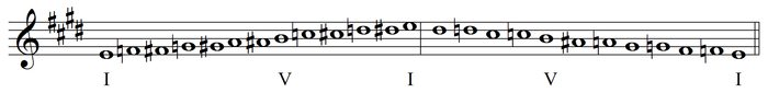 harmonic chromatic scales - accidentals