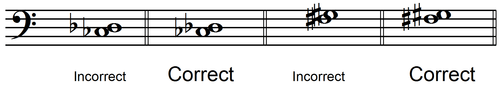 harmonic interval accidents - 2nd - Harmonic Intervals using Accidentals