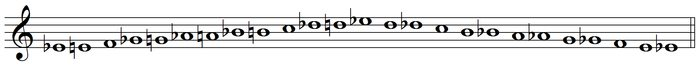 melodic chromatic scales - 2
