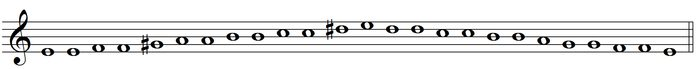 melodic chromatic scale - form