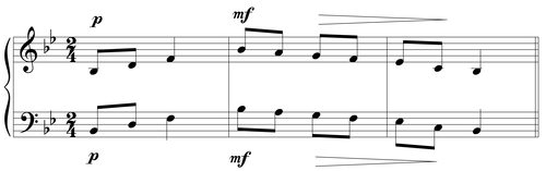 music theory how to write music