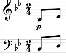 Transpose Music – Where to Write Dynamics?
