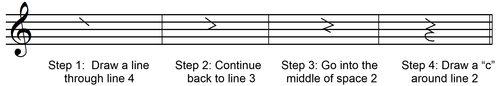 Drawing Quarter Rests - 4 Steps