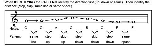 Tracking Skills by Identifying Patterns Prep 1 Rudiments Page 30