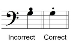 Example 4 of Incorrect and Correct Staccato Dot Placement