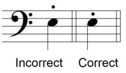 Example 5 of Incorrect and Correct Staccato Dot Placement