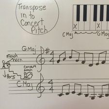 Enjoy my attempt at drawing the Concert pitch hints....