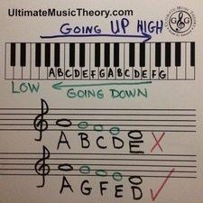 descending musical alphabet - application