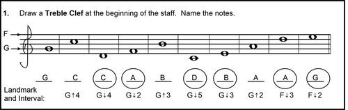 descending musical alphabet - incorrect thought process