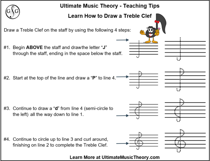 How to Draw a Treble clef - UltimateMusicTheory.com