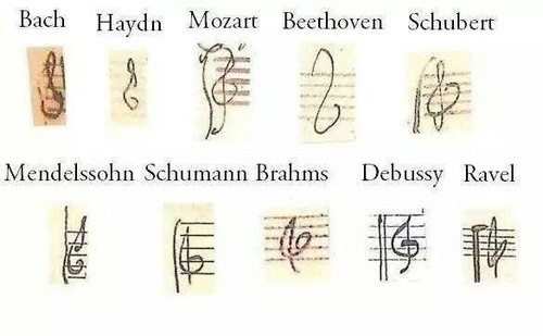 Draw a Treble Clef - Examples from Composers