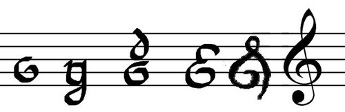 Treble Clef - evolution