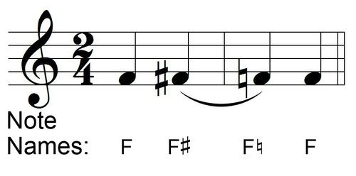Naming Tied Notes with Accidentals - Slur not Tie Example 1