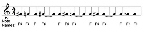 Pop Quiz Naming Tied Notes with Accidentals Answer