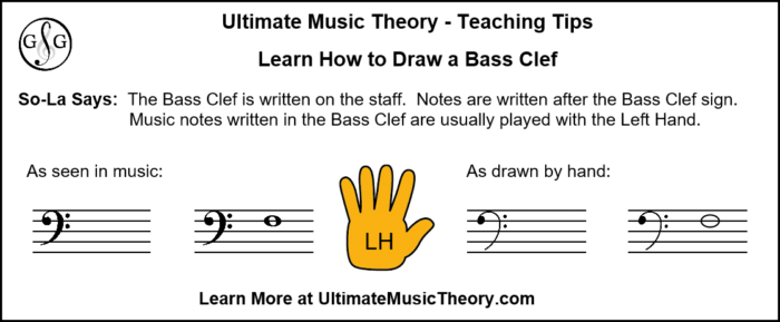 Learn how to draw a Bass Clef - UltimateMusicTheory.com
