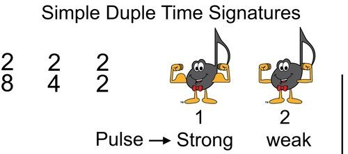 Simple Time Rests Blog 1 - Basic Beat in Simple Duple Time