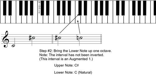 Step 2 inverting an Octave