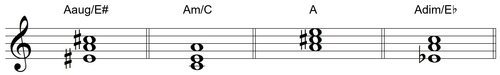 Lead Sheet Triads Answers inversions