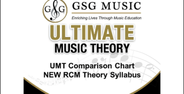 RCM Theory Syllabus Overview