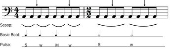 Alternate Eighth Note Beams