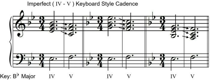 gsg-IV-V Cadence