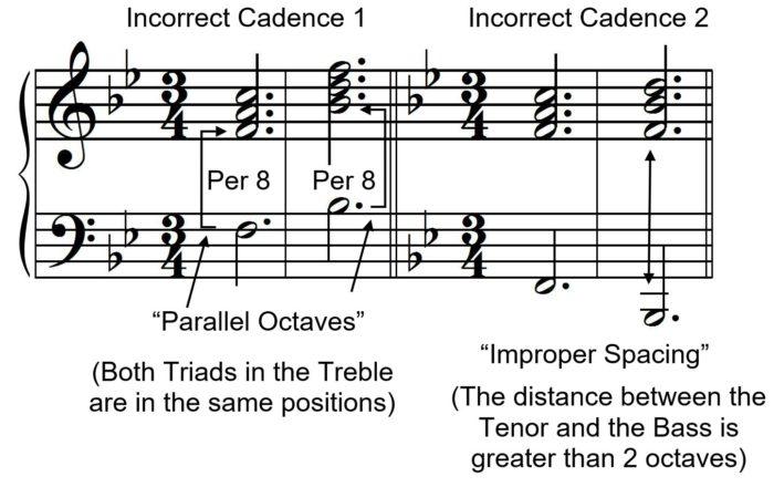 gsg-umt_v_to_i_incorrect_cadences