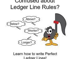 Confused About Ledger Line Rules