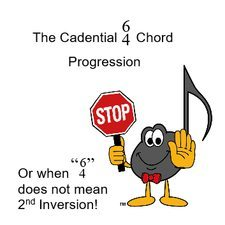 umt_cadential_64_chord_progression_title
