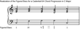 Realization of Cadential 6-4 Chord Progression