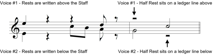 Ultimate Music Theory - Two Part Writing - Rests
