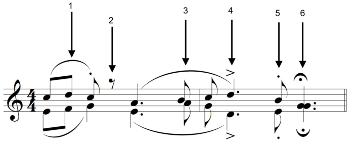 Ultimate Music Theory - Two Part Writing - Examples