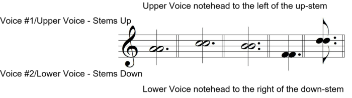 Ultimate Music Theory - Two Part Writing - Harmonic Firsts