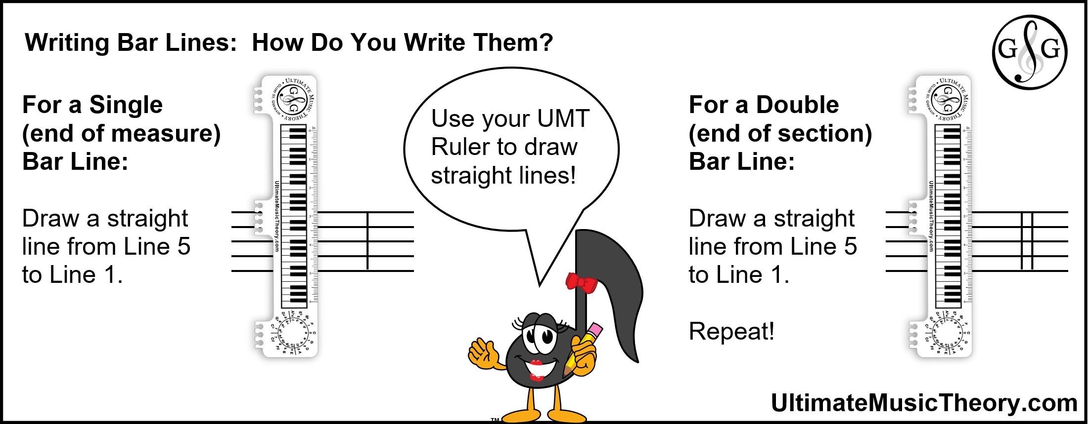 Writing Bar Lines