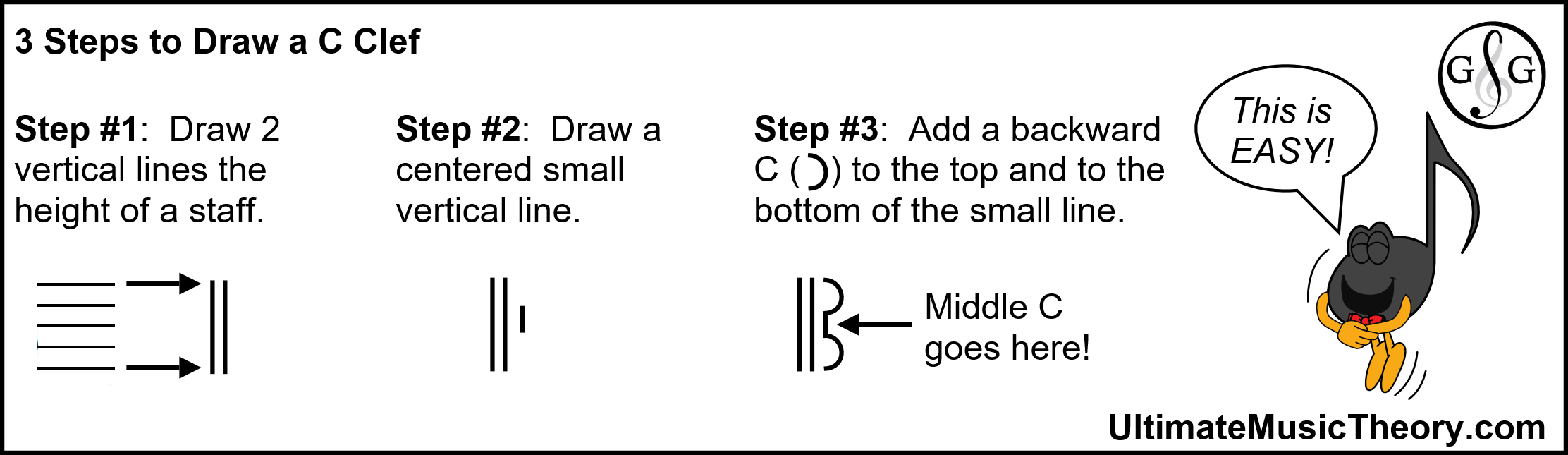 How to Draw C Clef Signs