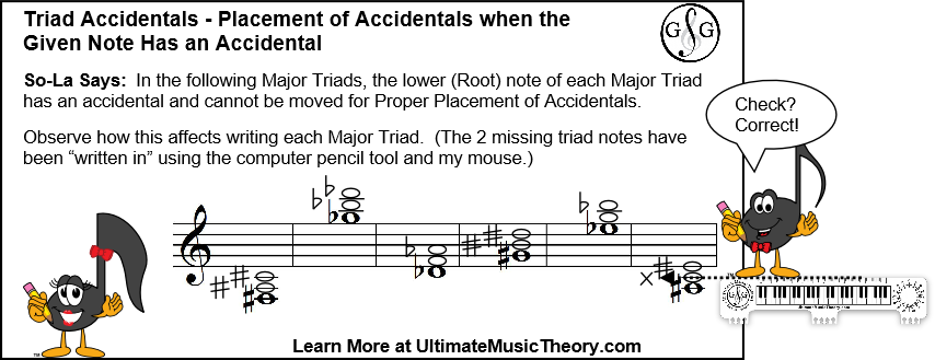 Blog 2 Triad above Given Notes