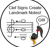Clef Signs Create Landmark Notes