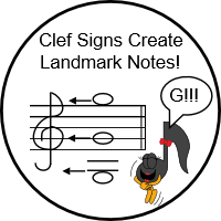 Clef Signs Create Landmark Notes - G!