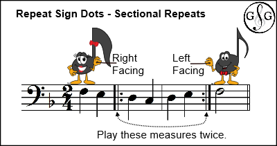 Repeat Sign Dots Sectional Repeats