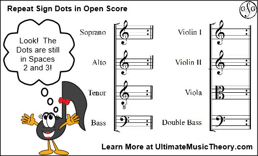 Repeat Sign Dots in Open Score