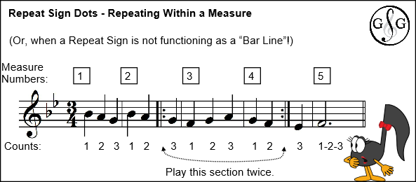 Repeat Signs within a Measure