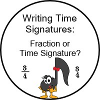 Writing Time Signatures Fraction or Time Signature Image
