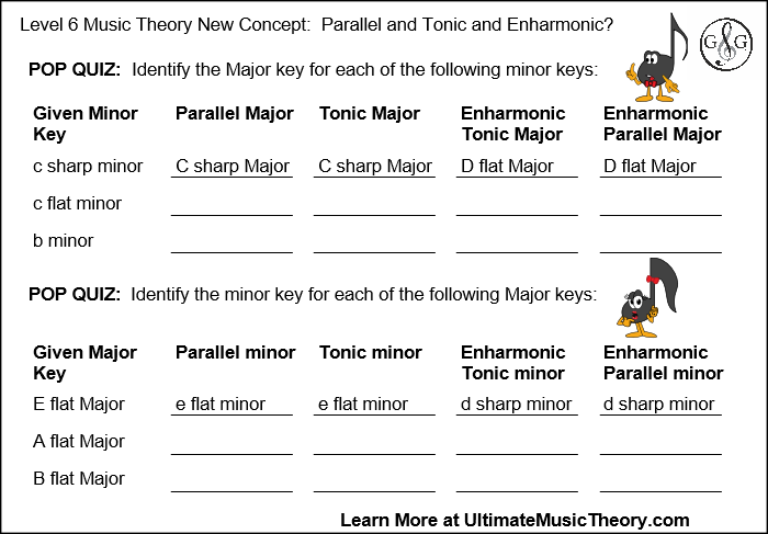 Level 6 Music Theory Exam Pop Quiz