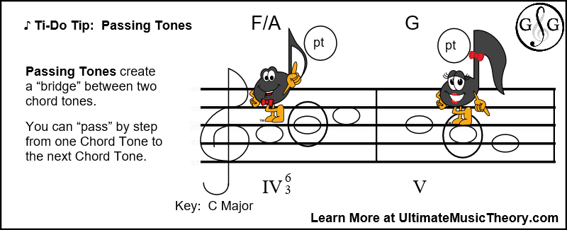 Level 7 Music Theory Passing Tones