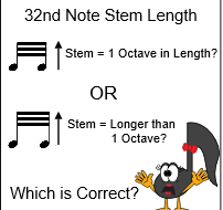 32nd Note Stem Length