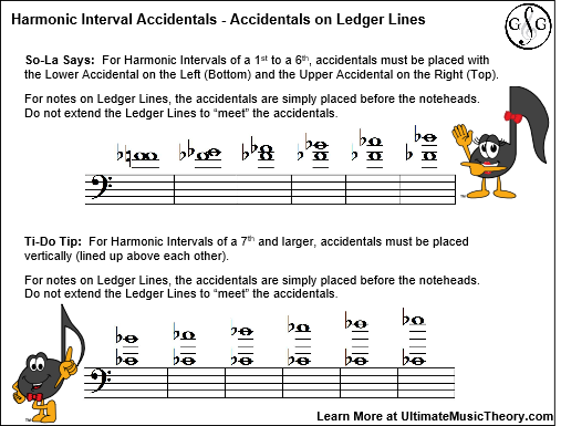 Blog 1 - Harmonic Intervals, ledger lines and accidentals