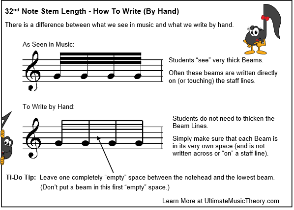 UMT Beamed 32 Note Stem Length How To Write By Hand